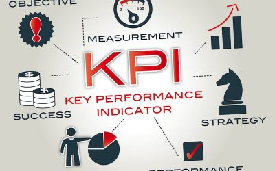 Key Performance Indicators (KPI's) for Your Charlotte Business Work Goals in 2018