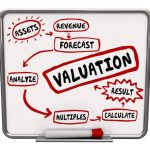 The Most Important Factor in Charlotte Small Business Valuation