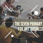 The Seven Primary Tasks For Any Charlotte Business Team